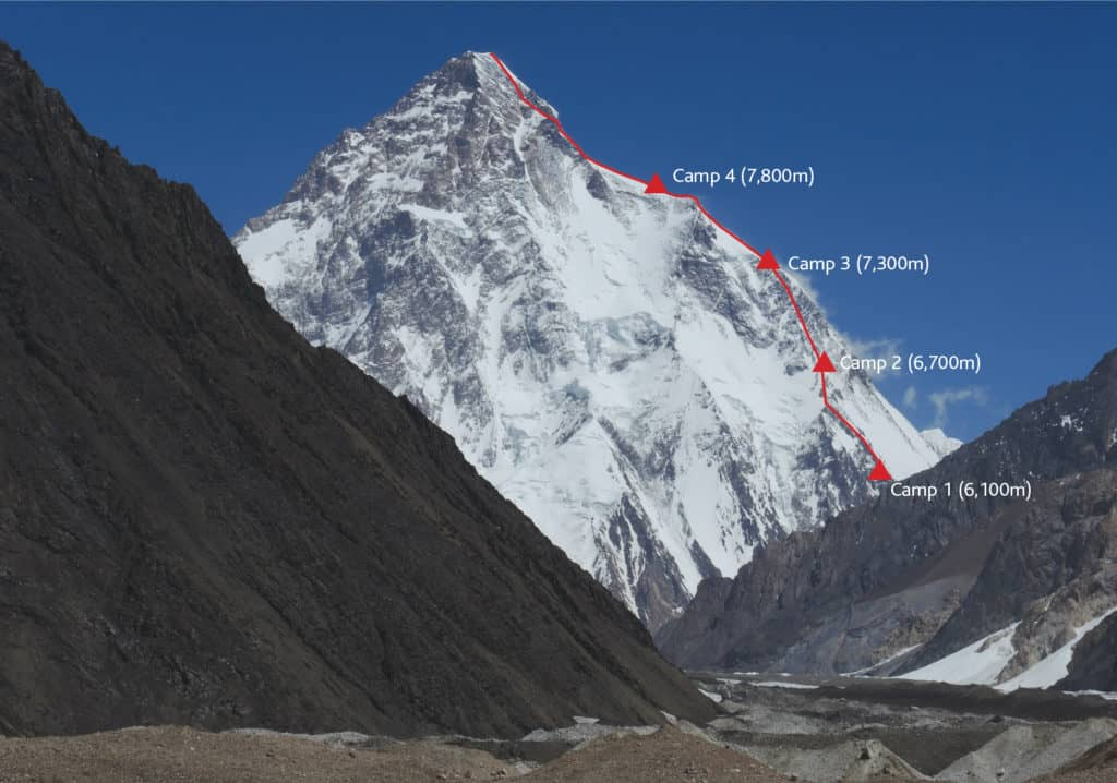 K2 from Concordia showing the Abruzzi Spur route and camp locations.